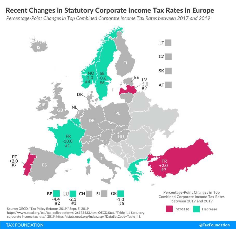 tax foundation vergi oranlarındaki değişimi gösteren harita